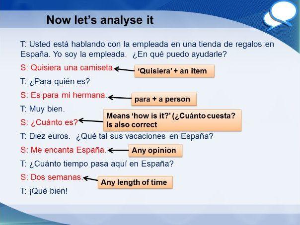 Spanish GCSE Foundation shop role play