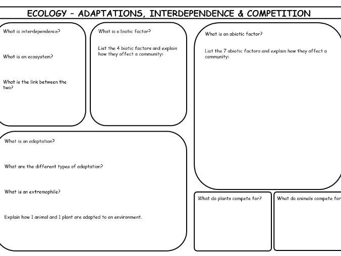 New AQA GCSE Specification Ecology Revision Sheets