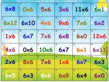 Multiplication games by goteachthis teaching resources tes - Free online times tables games ...