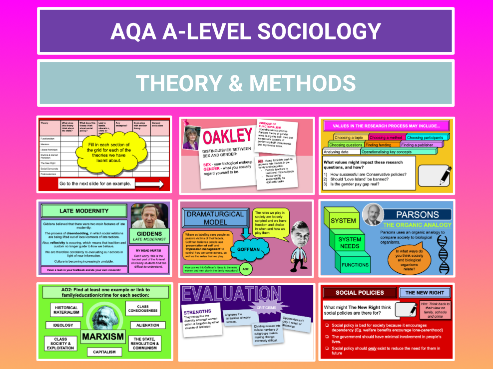 Theory and Methods - AQA A-level Sociology - Entire Unit*