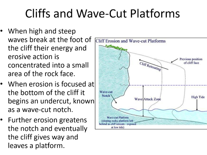 A Level Geography Lesson- Coastal Systems- Erosion