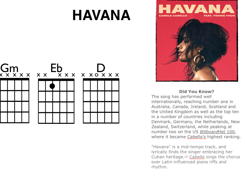 KS3 MUSIC LATIN CUBA HAVANA CAMILA CABELLO GUITAR CHORDS easy, medium, hard