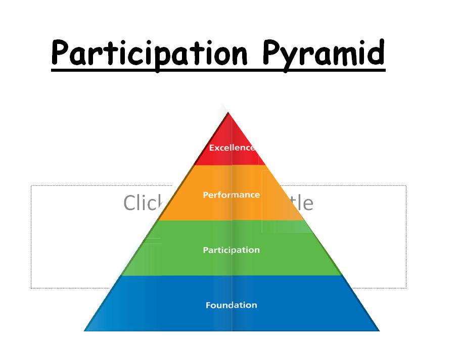 Participation-Whole lesson