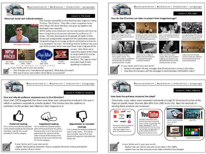 One Direction History GCSE Media Studies Music Video CSP