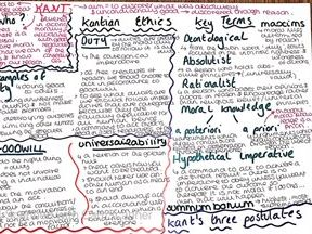 Kantian Ethics A3 revision sheet - OCR