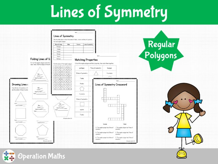 Lines of Symmetry - Regular Polygons
