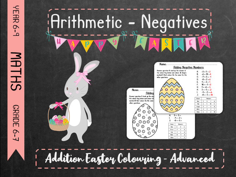 Negative Arithmetic - Addition Easter Colouring Advanced