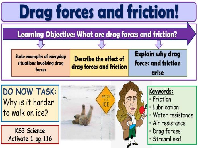 Drag forces and friction KS3 Activate Science