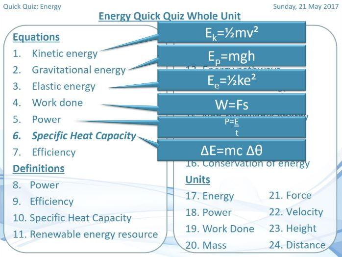 AQA KS4 Physics Quick Quizes
