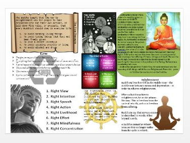 Buddhism Learning Mat Revision Sheet