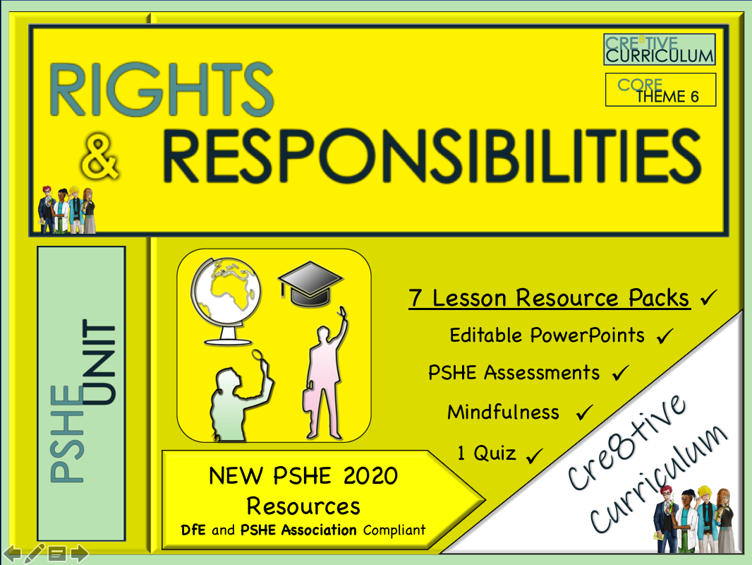 Rights & Responsibilities UNIT - PSHE