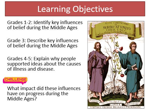 Medicine: Factors 1250-1500