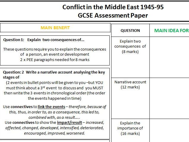 Edexcel GCSE History 1-9 Assessment Cover marking sheet for Conflict in the Middle East 1945-95