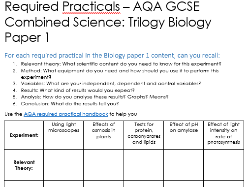 Required Practicals Summary Sheets - AQA GCSE Combined Science - Trilogy Paper 1s