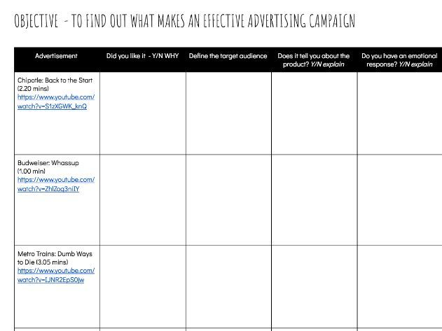 What makes a Good advertising Campaign?  Pre-production Primary Research viewing CLASS ACTIVITY