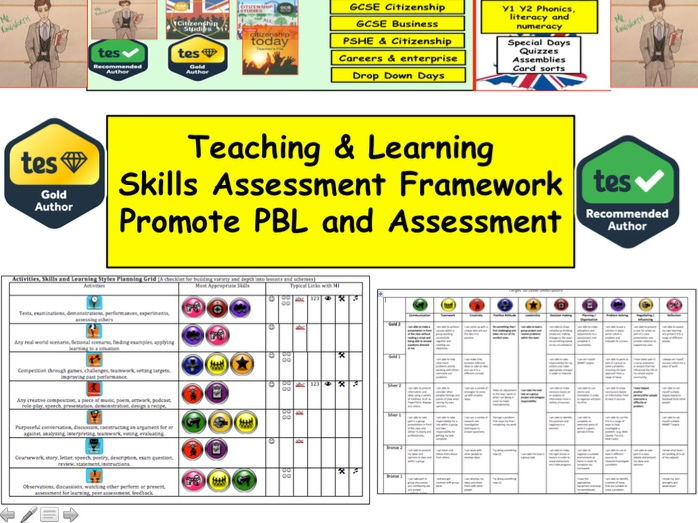NOCN Worksheets Job Seeking Skills by LauraCollis Teaching – Job Skills Worksheets