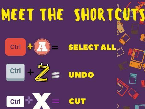 Digital literacy Computer Shortcut Poster