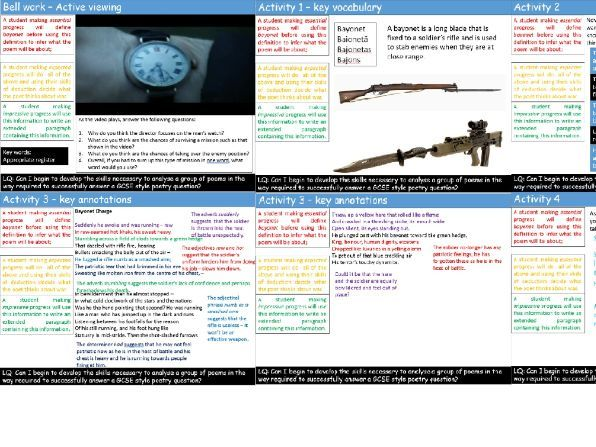 Complete lesson resource for Ted Hughes Bayonet Charge for AQA Conflict cluster