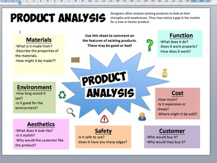 Product Analysis and target market prompt sheets & worksheets