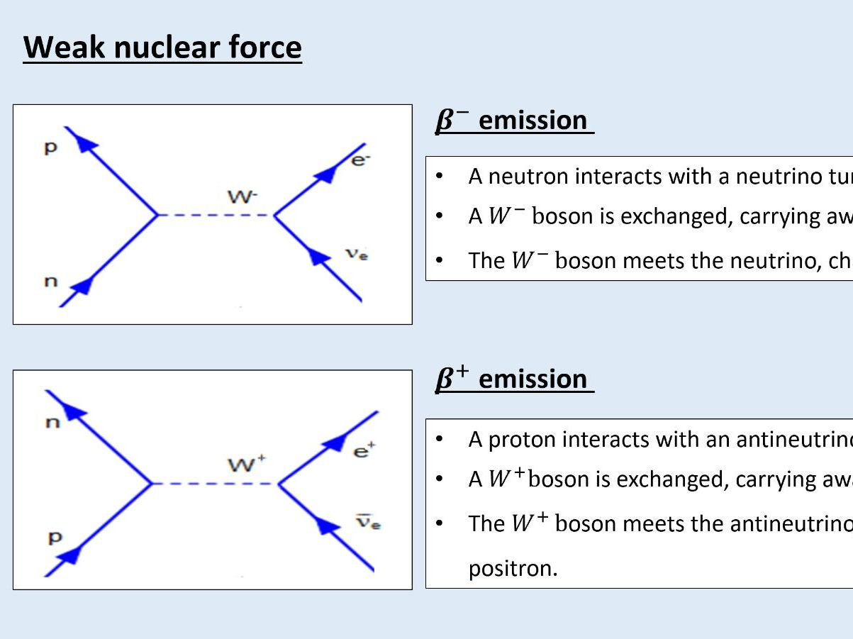 (Chapter 01 BUNDLE) A level Physics - Particles and radiation - Matter and radiation