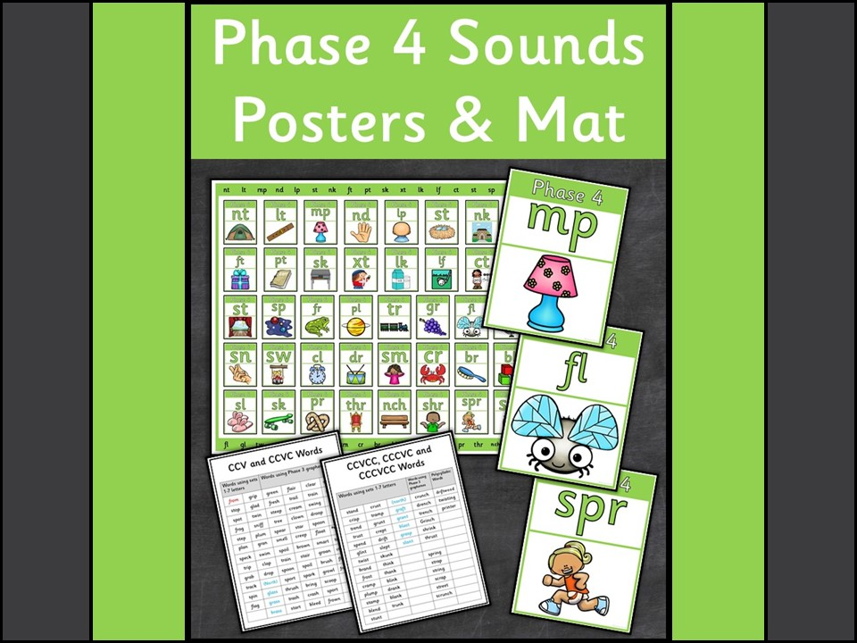 Phase 4 Sounds Posters and Mat