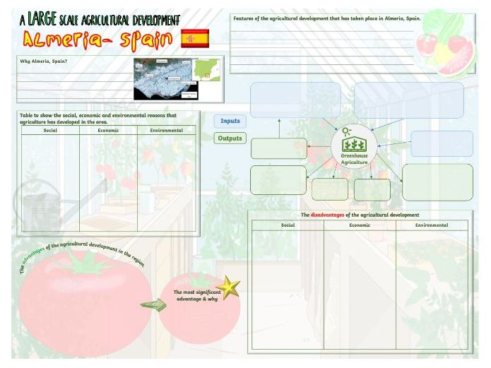 Large scale agricultural development, Almeria worksheet + lesson, AQA, 9-1 Geography