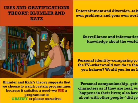 YEAR 11 AQA LEGACY SERIAL TV DRAMA, LESSON 8-11: AUDIENCE AND INSTITUTION IN SERIAL TV DRAMA