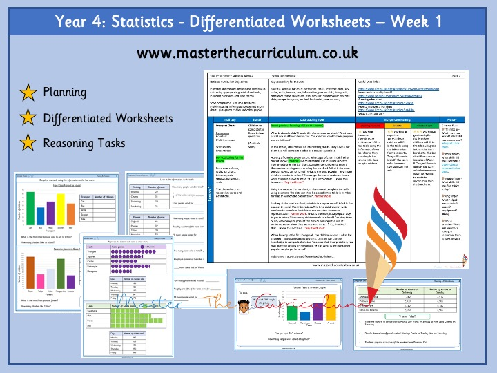 Year 4 - Summer Week 1- Statistics - Differentiated Worksheets- White Rose Style