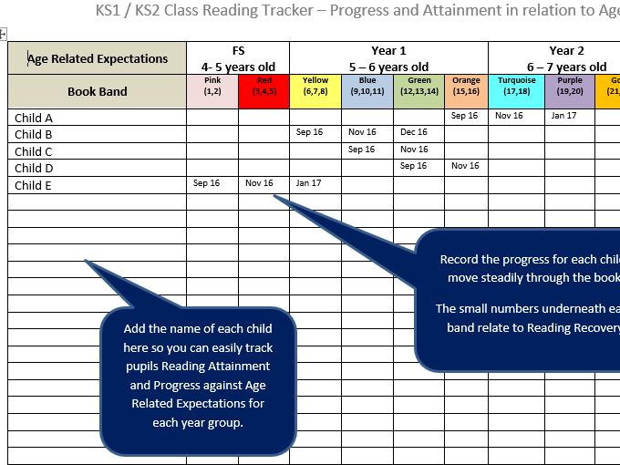 2019 Reading Class Tracker EYFS / KS1 / KS2