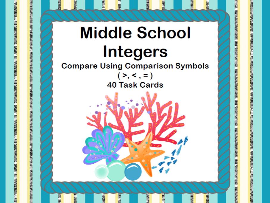 Comparing Integers Using Comparison Symbols-Coral Theme