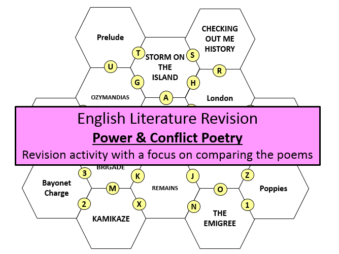 Power & Conflict Comparison Poetry Revision
