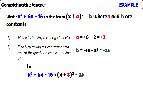 Factorising - Completing the Square
