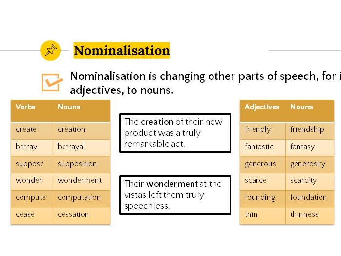 Grammar Lesson 26: Formal/informal