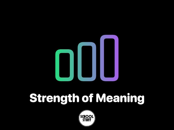 Strength of Meaning - Display and Book Sheet
