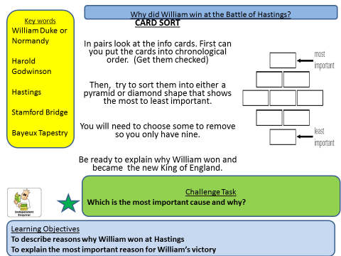 why did william win the battle Year 7, work through the five questions and use your score to decide what level of the webquest you should complete work individually and try to apply your past knowledge, think logically and make links to answer the questions.