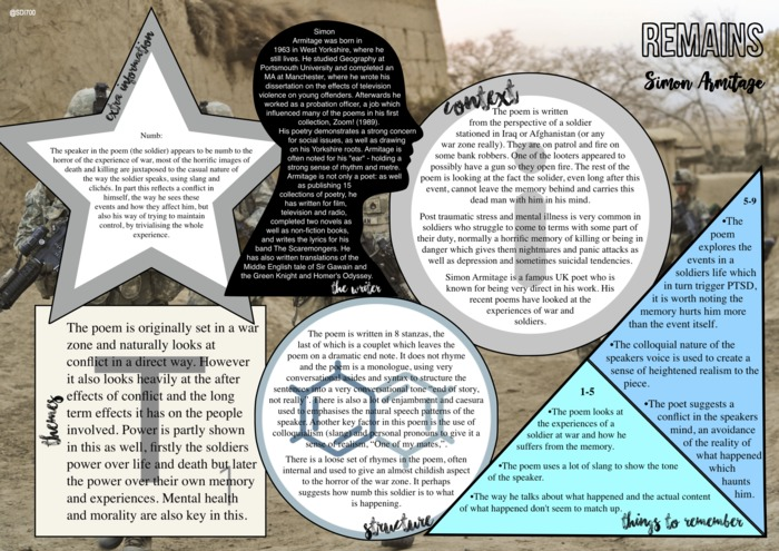 Poetry Context Sheet - Remains, Simon Armitage