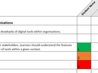 NEW BTEC Tech Award in Digital Technologies and Tools - Personalised Learning Checklists