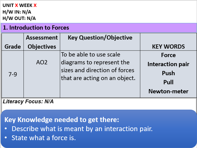 KS3: Introduction to Forces