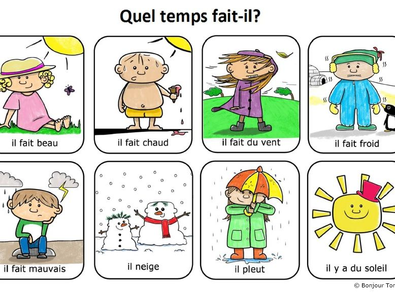 French weather expressions - Matching pairs Game