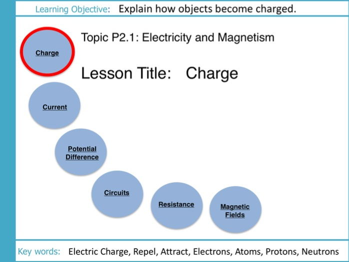Electricity and Magnetism: L1 Charge