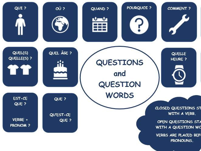 GCSE French revision questions and question words