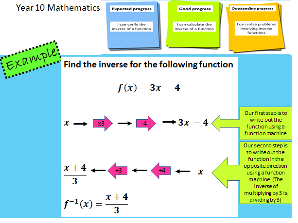 Inverse functions - full lesson and mastery worksheet