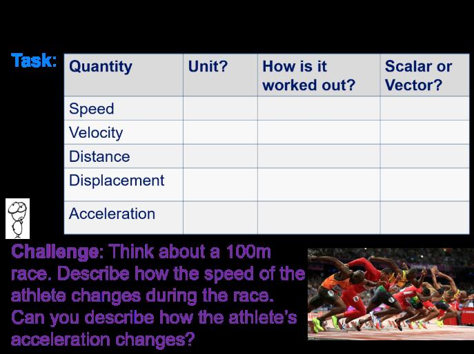 GCSE Physics Acceleration full lesson (Edexcel 9-1 CP1c SP1c) Motion