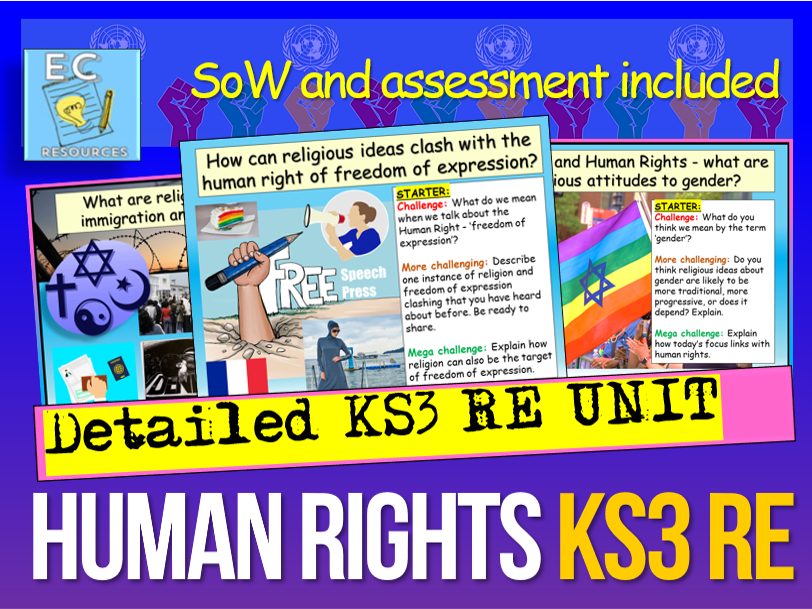 Human Rights RE UNIT