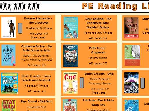 PE Curriculum-Linked Fiction Reading List For Year 7 +8