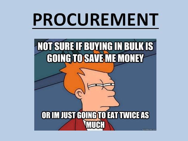 GCSE Business Studies - Procurement Department