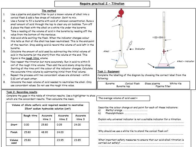 Required practical activity (CHEMISTRY) - TITRATION (student revision worksheet & answers)