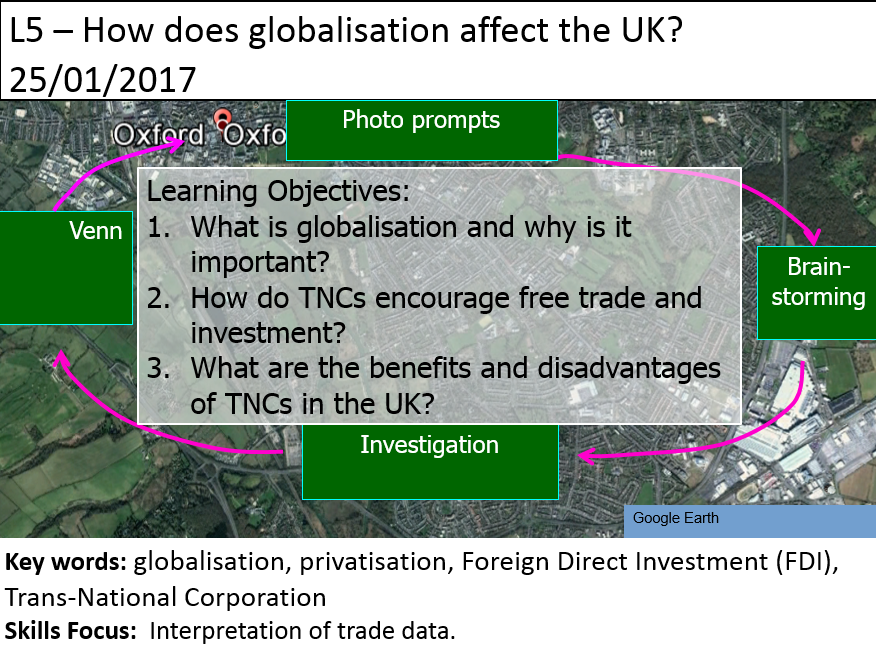 L5 - How has Globalisation Affected the UK?