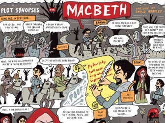 Write an Obituary for Macbeth KS2 Year 5 and 6
