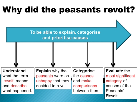 Why did the peasants revolt?